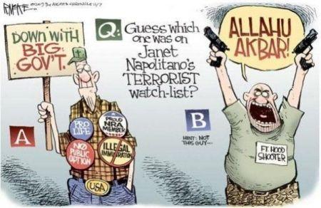 Q.watchlist